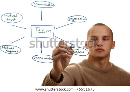 Man presenting characteristics of a good team. - stock photo