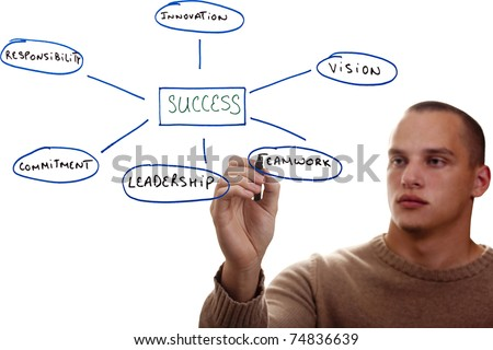 Man writing out components of being successful. - stock photo
