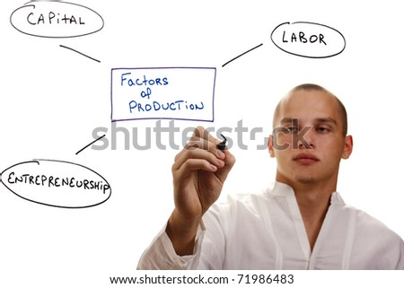 Man writing out factors of production, a concept of economics and business. - stock photo