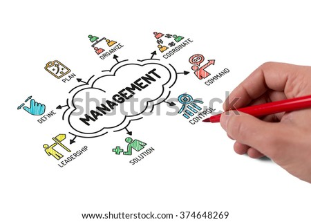 Management - Chart with keywords and icons - Sketch - stock photo