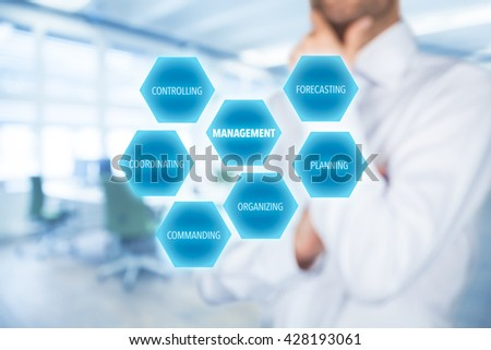 Management concept - businessman (manager) think about management. Managerial six functions: forecasting, planning, organizing, commanding, coordinating and controlling. Office in background. - stock photo
