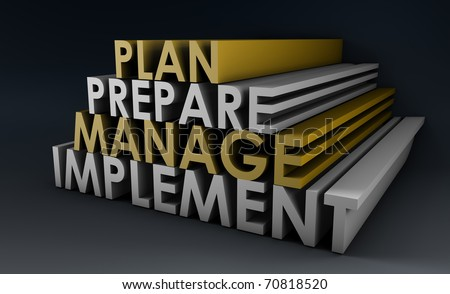 Management Planning Steps As a Concept in 3d - stock photo