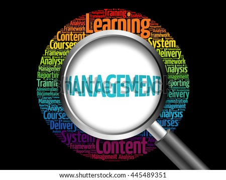 MANAGEMENT word cloud with magnifying glass, business concept 3D illustration