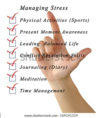 Stress Management Stock Images, Royalty-Free Images & Vectors ...