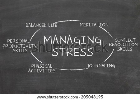 Managing Stress - stock photo