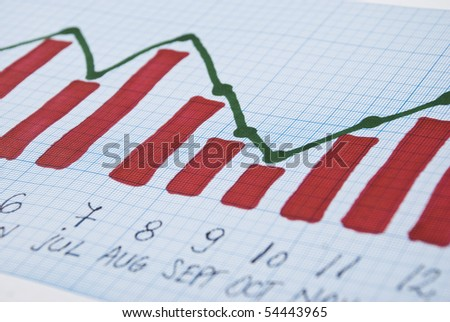 Manual sales chart report made with red and green marker on months  on millimeter paper - stock photo