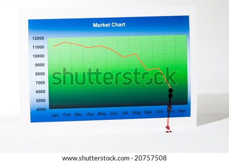 Market chart with blood leaking from declining graph - stock photo
