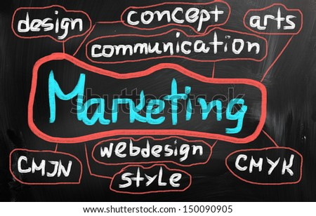marketing advertising concept - stock photo