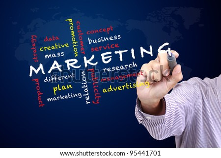 Marketing concept and other related words,hand drawn on white board - stock photo