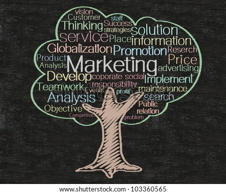marketing concept and words tag cloud written on blackboard background, high resolution, easy to use. - stock photo