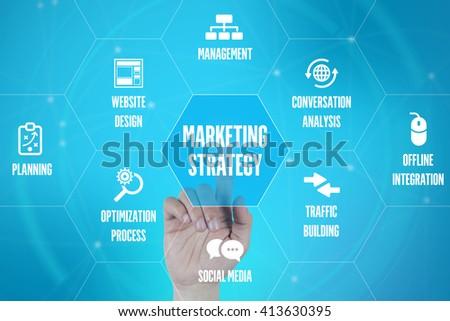 MARKETING STRATEGY TECHNOLOGY COMMUNICATION TOUCHSCREEN FUTURISTIC CONCEPT - stock photo