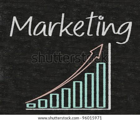 marketing written on blackboard with chart up - stock photo