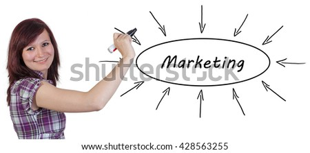 Marketing - young businesswoman drawing information concept on whiteboard.  - stock photo