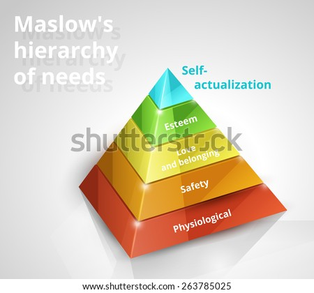 Maslow pyramid hierarchy of needs 3d chart on white background - stock photo