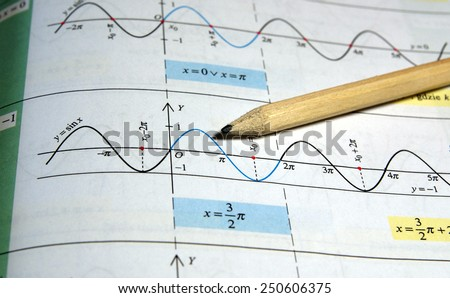 Math study for the exam set (book, pencil) - Background shows trigonometry formulas / graphs - stock photo