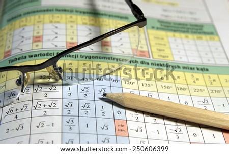 Math study for the exam set (book, pencil, glasses) - Background shows trigonometry formulas and data - stock photo