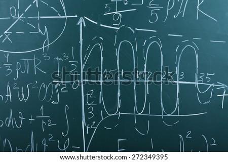 Maths formulas on chalkboard background - stock photo