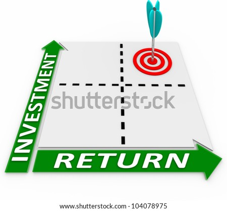 Maximize the return on your investment by increasing the amount you invest and growing the amount of your return or R.O.I. - stock photo