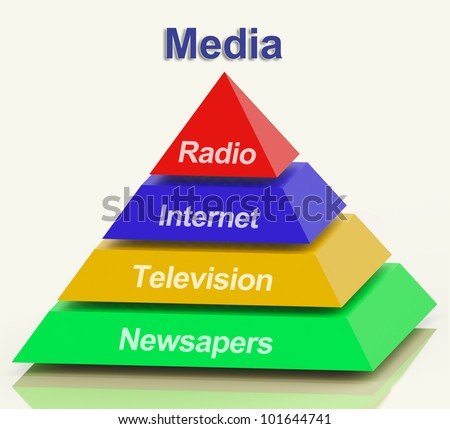 Media Pyramid Shows Internet Television Newspapers And Radio