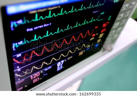 Medical background. Monitor with varicolored schedules (curves) - stock photo