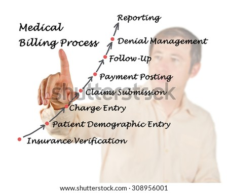 Medical Billing Process - stock photo