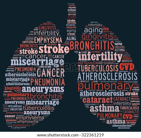 Medical conditions link to smoking cigarette: text graphics. - stock photo