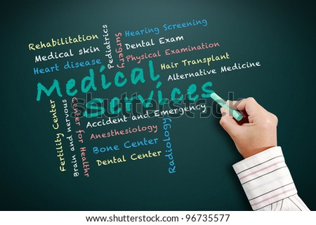 Medical Services concept and other related words handwriting on chalkboard