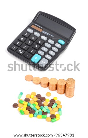 Medicine,coins and calculator