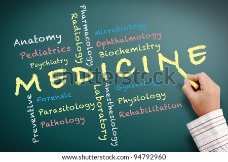Medicine of Faculty in University written on chalkboard - stock photo