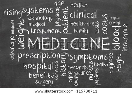 medicine word cloud on blackboard
