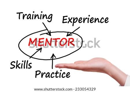 Mentor concept  - stock photo