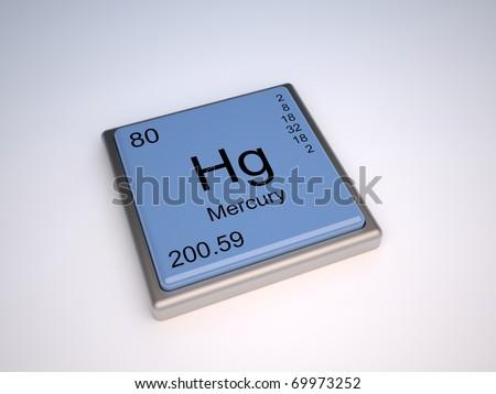 Mercury Chemical Element Periodic Table Symbol Stock Illustration