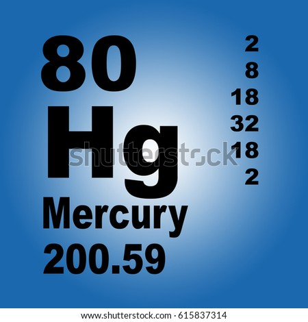 Mercury periodic table elements stock illustration 615837314 mercury periodic table of elements urtaz Image collections