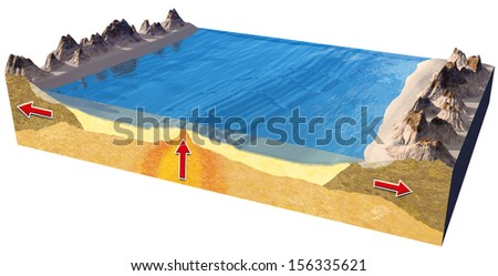 Mid-ocean ridge - stock photo