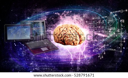 Mind computers technologies