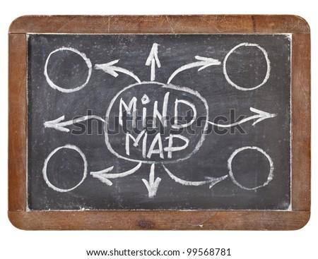 mind map - white chalk sketch on vintage slate blackboard isolated on white - stock photo