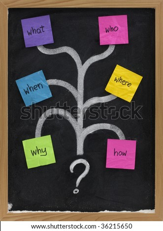 mind map with questions, decision tree or brainstorming concept presented with sticky notes and white chalk on blackboard - stock photo