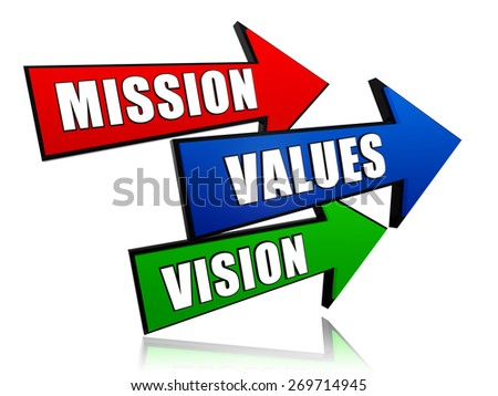mission, values, vision - text in 3d arrows, business cultural riches concept words - stock photo