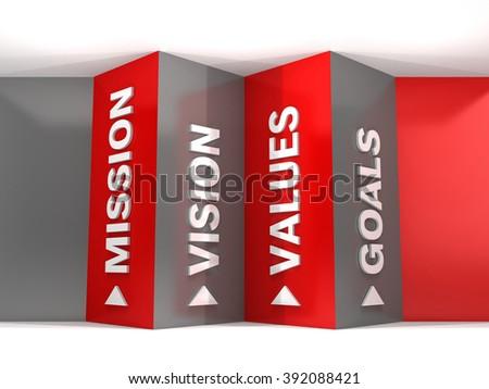 mission vision goals