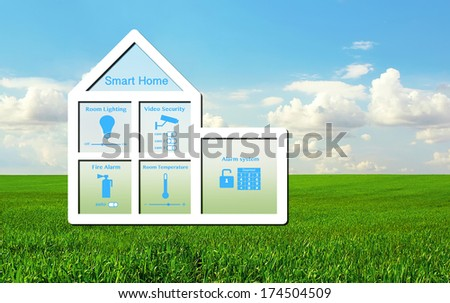model of the house with a smart home system inside on a background of green grass and blue sky - stock photo