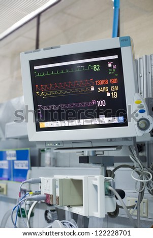 modern medical monitor with ECG in the clinic.