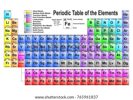 Modern updated version periodic table elements stock illustration modern updated version of the periodic table of the elements vector illustration urtaz Image collections