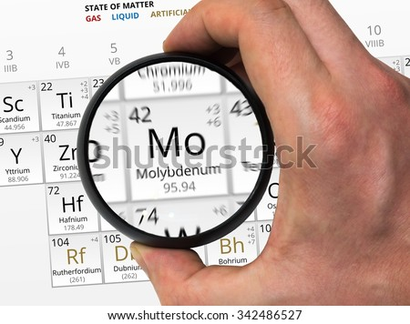 Molybdenum symbol mo element periodic table stock photo royalty molybdenum symbol mo element periodic table stock photo royalty free 342486527 shutterstock urtaz Gallery
