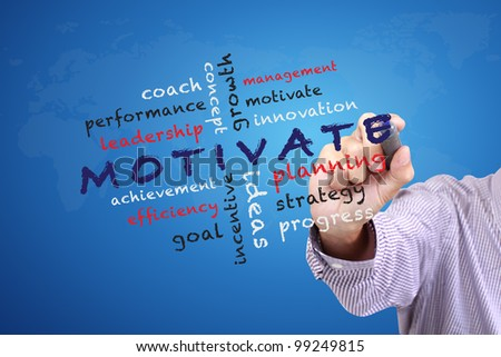 Motivate concept with other related words. written on white board - stock photo