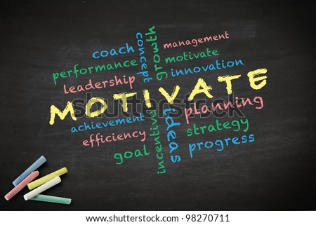 Motivate concept with other related words. written with chalk on a blackboard. - stock photo