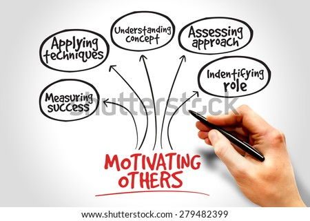 Motivating others mind map, business concept - stock photo