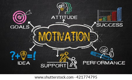 motivation concept with business elements and related keywords - stock photo