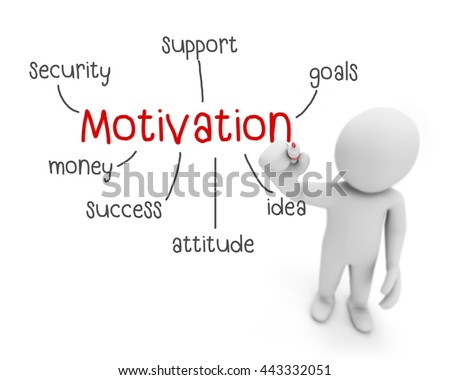 the concept of low level of motivation in writing Motivation is generally motivated employees will retain a high level of innovation while producing higher equity theory is based on the basic concept of.