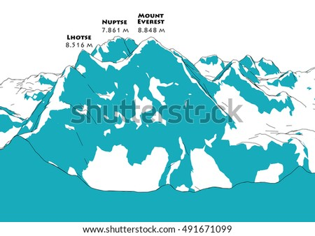 Mount Everest, relief height, mountains