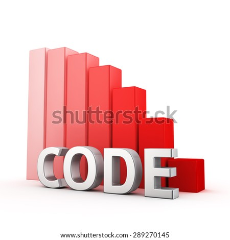 Moving down red bar graph of Code on white. Coding decrease concept.